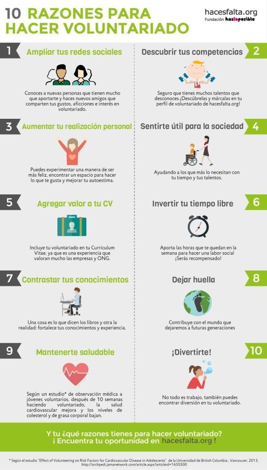Infografia 10 Razones de Voluntariado Hacesfalta_org.jpeg